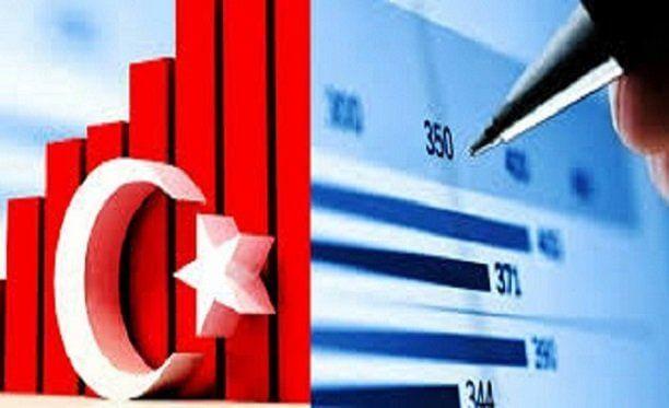 TURKEYS ECONOMIC IMPROVEMENT
