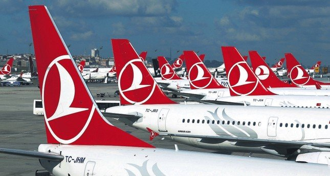 THE GROWTH OF THE CIVIL AVIATION IN TURKEY